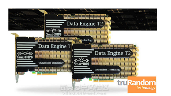 图1 Smart IOPS Data Engine NVMe SSD