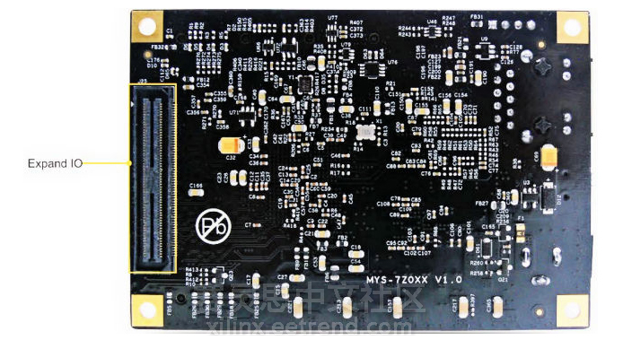 图2:MYIR Tech Z-turn Lite SBC (single-board computer)/dev board (bottom)