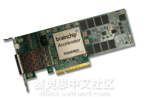 图1: BrainChip Accelerator Card(six SNNs)